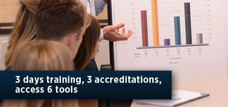 Discover the Science of Self™Accreditation