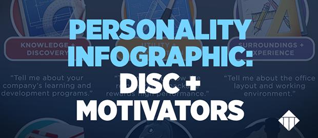 Personality Infographic: DISC & Motivators