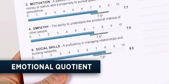 TTI EMOTIONAL QUOTIENT in CUSTOMER SERVICE