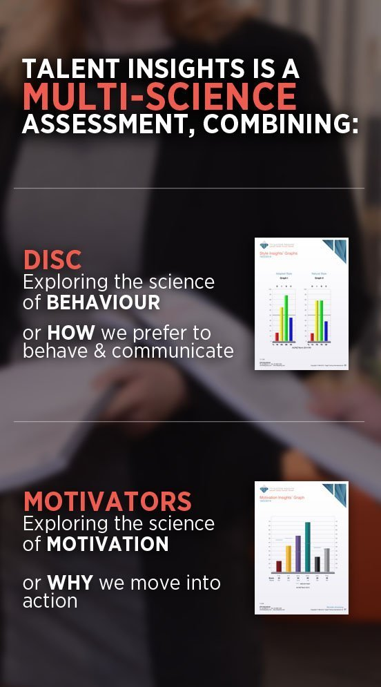 Talent Insights® - Multi–science – Behaviours Motivators