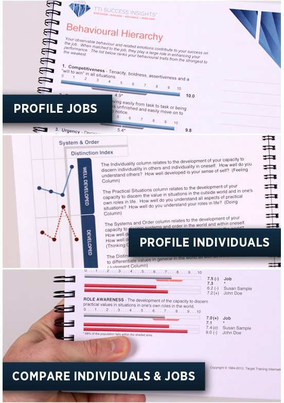 TriMetrix® ACI Reports for People & Jobs