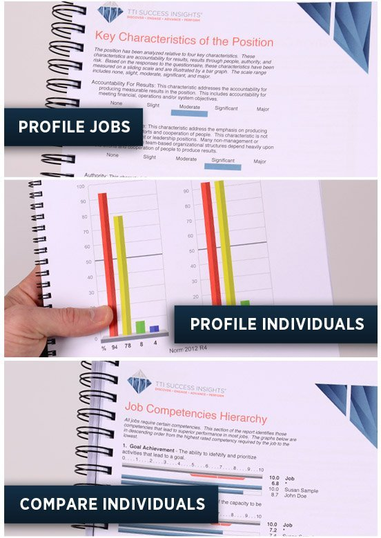 TriMetrix® DNA Reports for People & Jobs